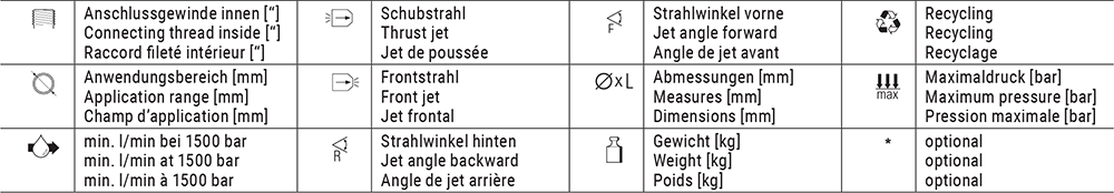 Typduseninfo1